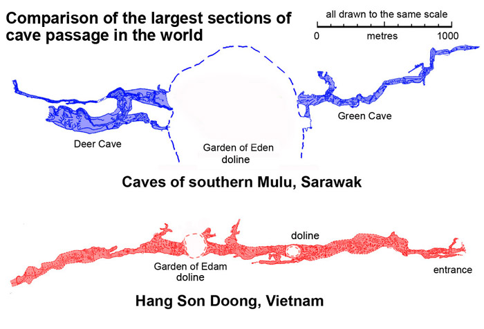 A plan survey of both caves drawn at the same scale